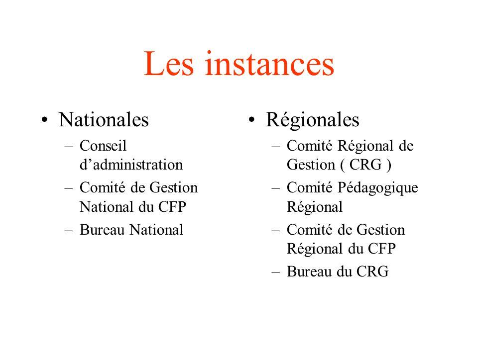 Les instances Nationales Régionales Conseil d'administration