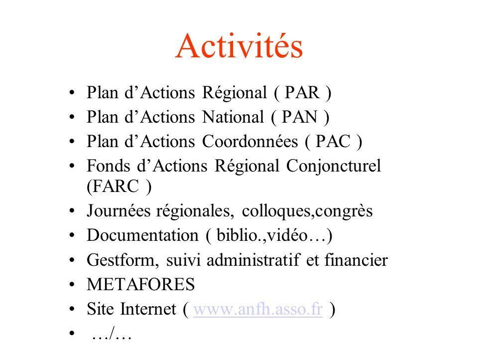 Activités Plan d'Actions Régional ( PAR )