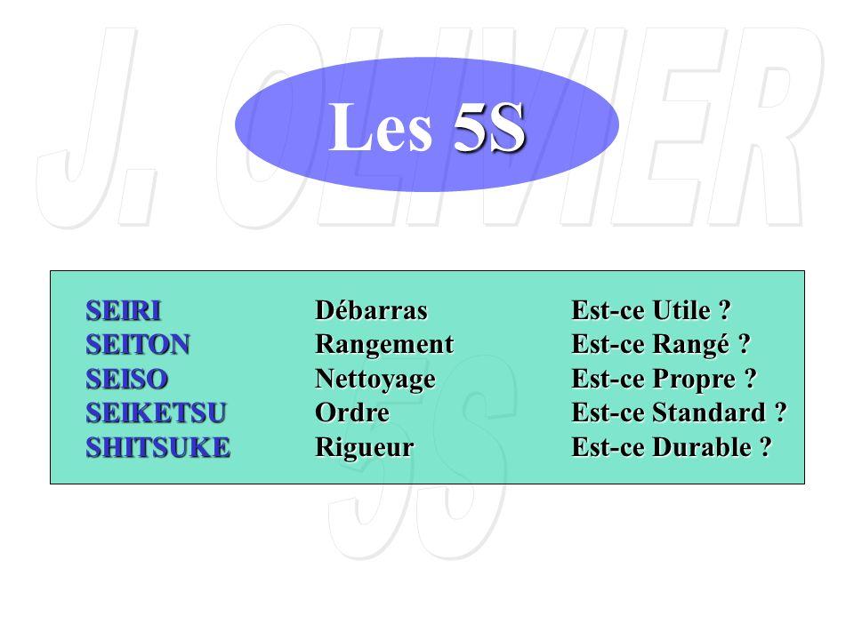 Les 5S SEIRI Débarras Est-ce Utile SEITON Rangement Est-ce Rangé