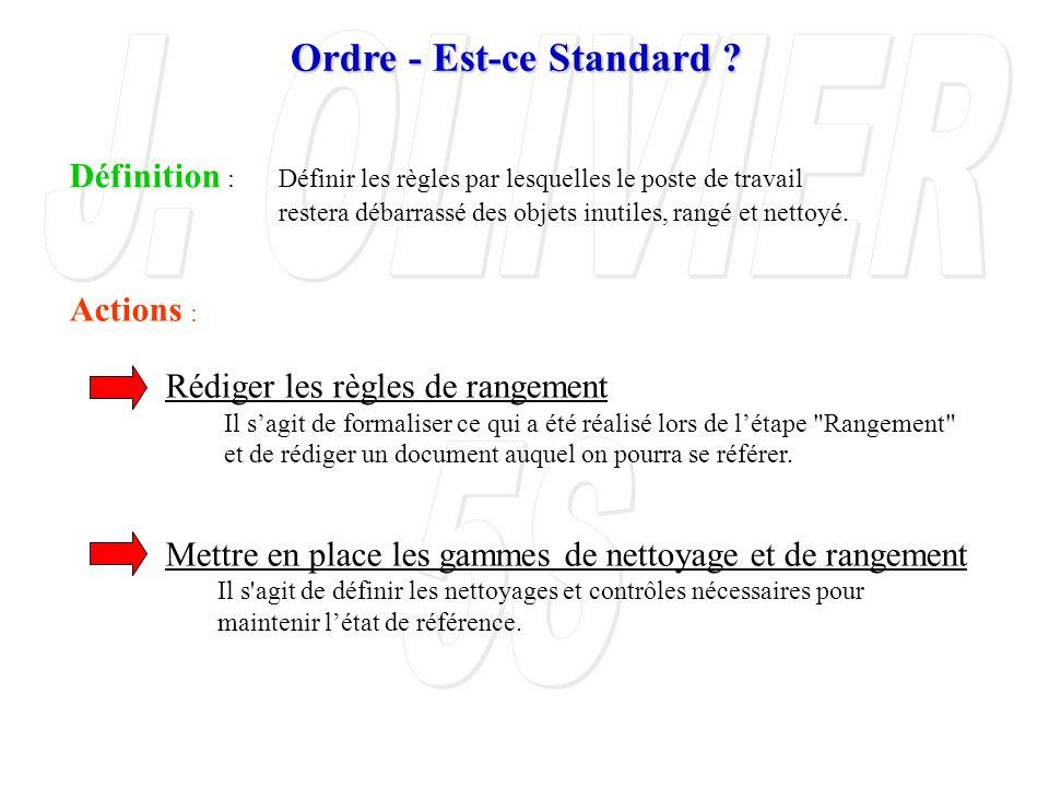 Ordre - Est-ce Standard