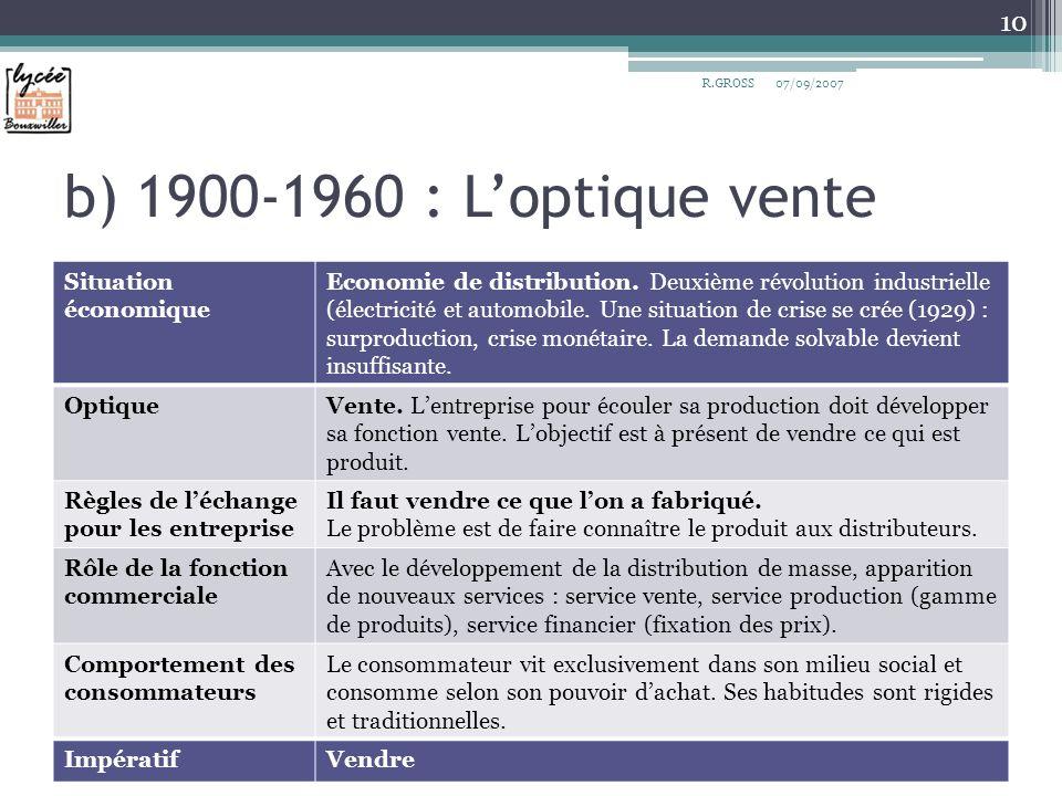 b) 1900-1960 : L'optique vente Situation économique