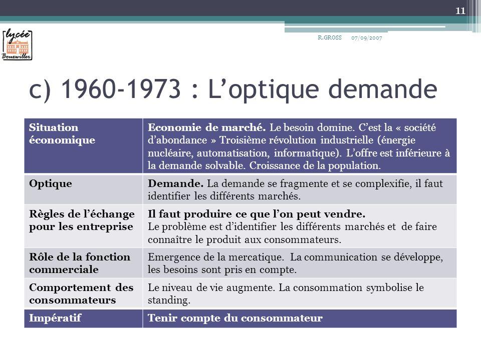c) 1960-1973 : L'optique demande
