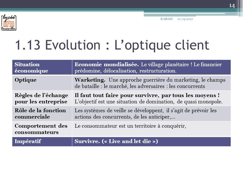 1.13 Evolution : L'optique client