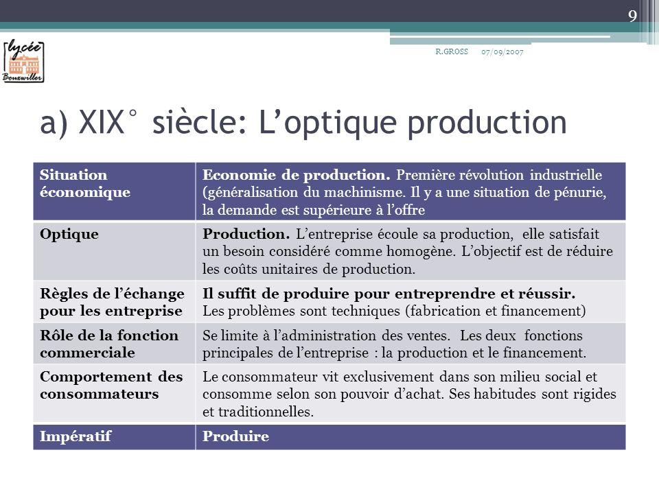 a) XIX° siècle: L'optique production