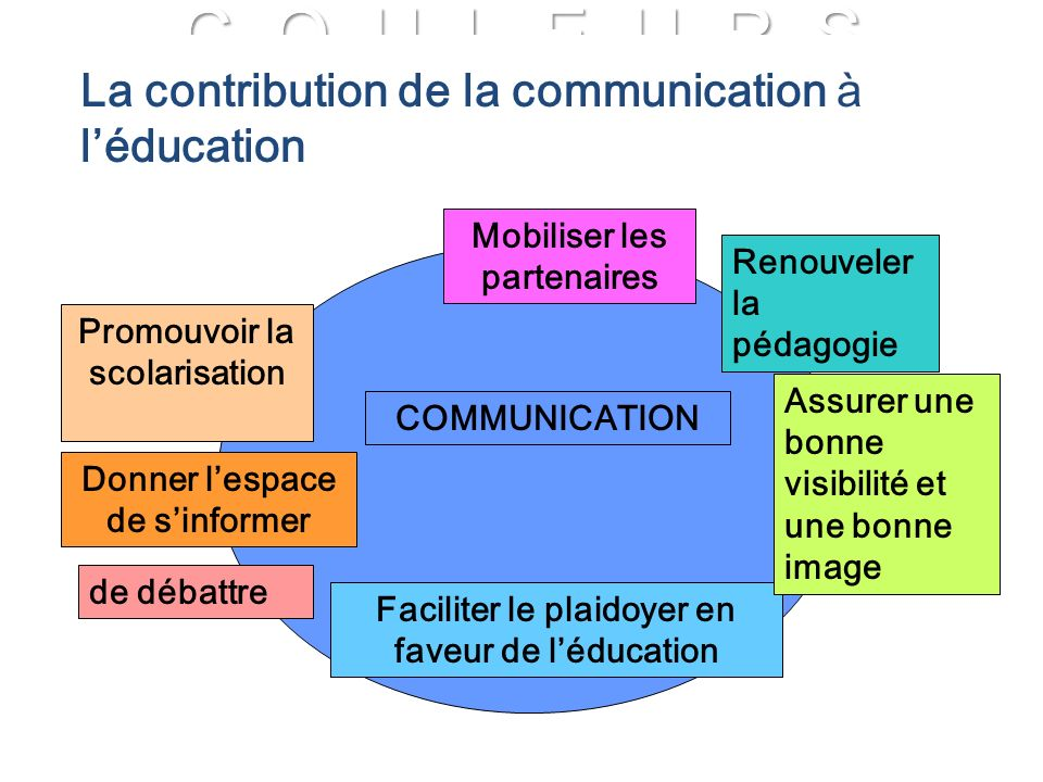 Compréhensive Programme for Populations