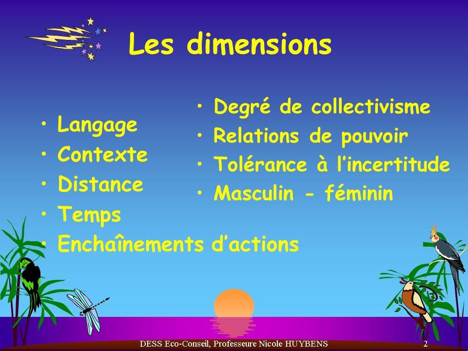 Les dimensions Langage Contexte Distance Temps Enchaînements d'actions