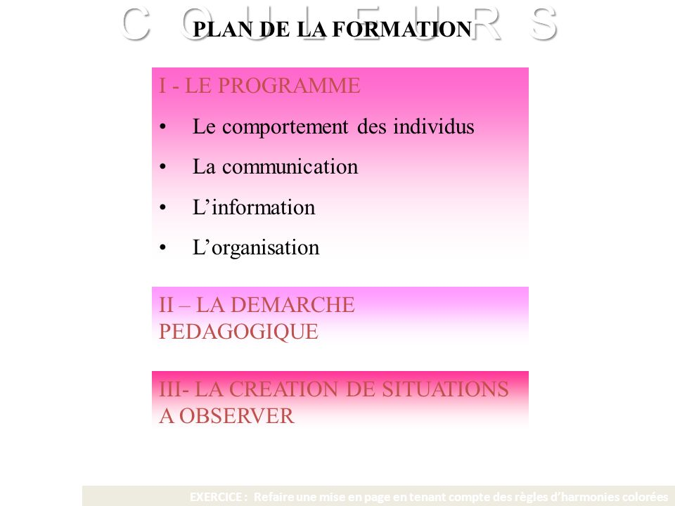 Le comportement des individus La communication L'information