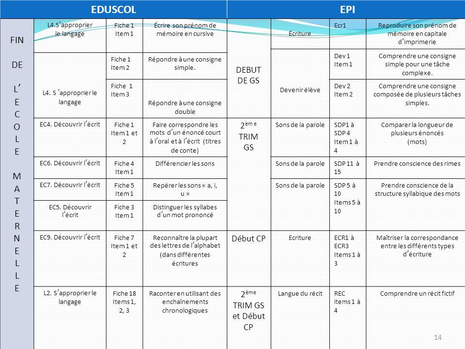 EDUSCOL EPI FIN DE L' E C O L M A T R N DEBUT DE GS 2èm e TRIM GS
