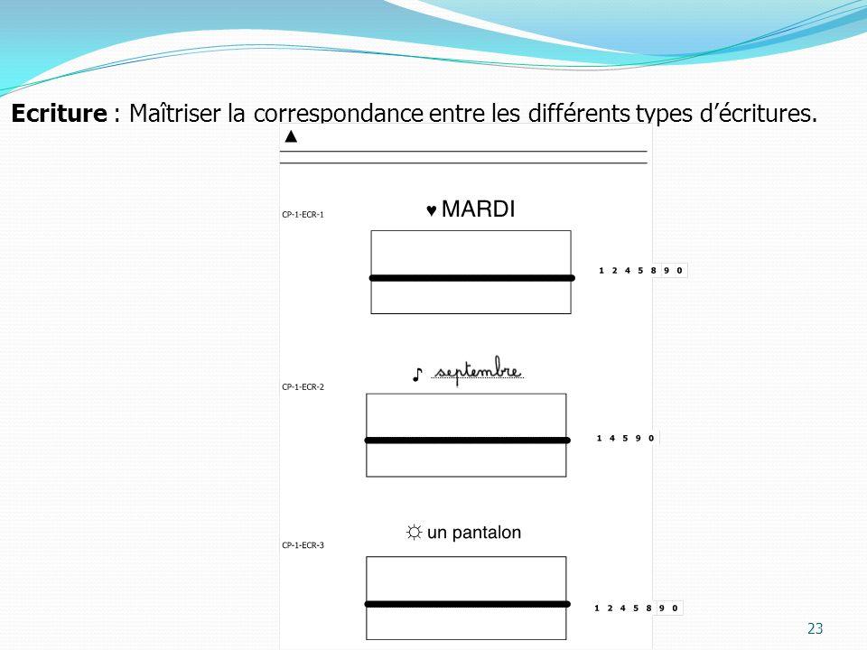 Ecriture : Maîtriser la correspondance entre les différents types d'écritures.