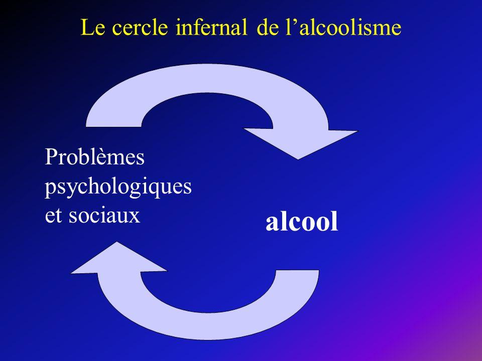 alcool Le cercle infernal de l'alcoolisme