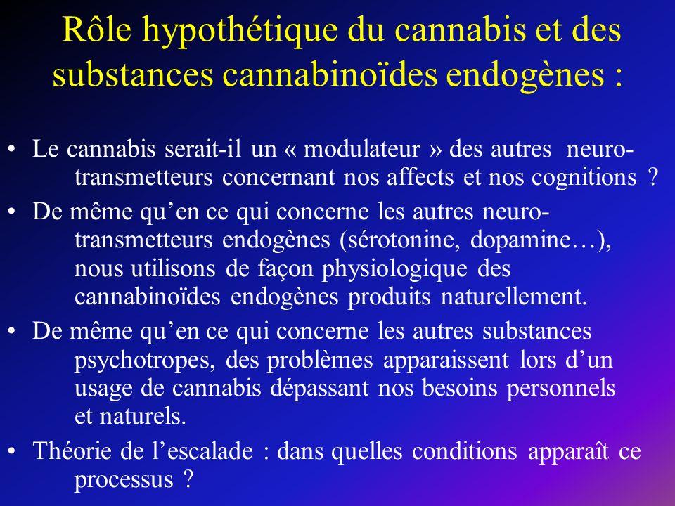Rôle hypothétique du cannabis et des substances cannabinoïdes endogènes :