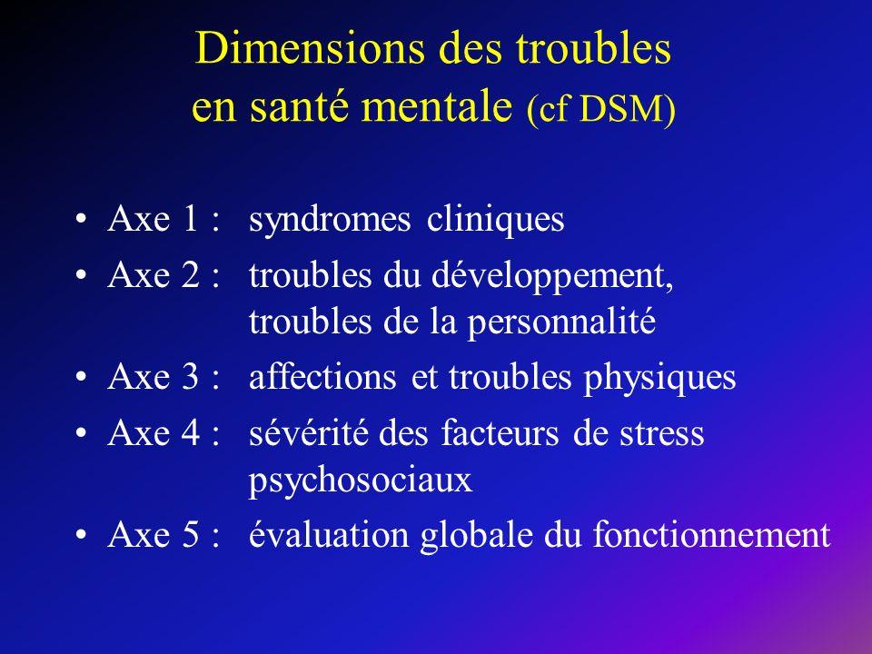 Dimensions des troubles en santé mentale (cf DSM)