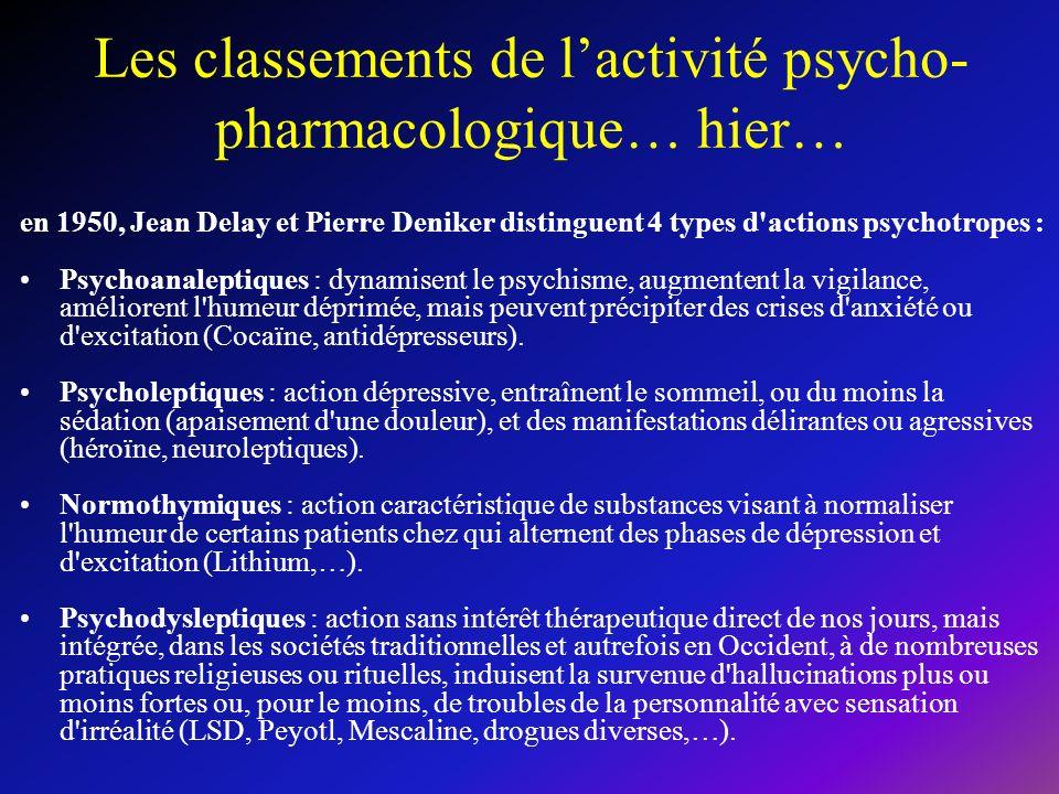 Les classements de l'activité psycho-pharmacologique… hier…