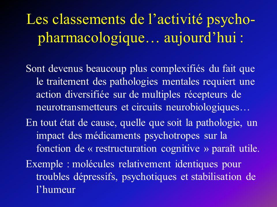 Les classements de l'activité psycho-pharmacologique… aujourd'hui :