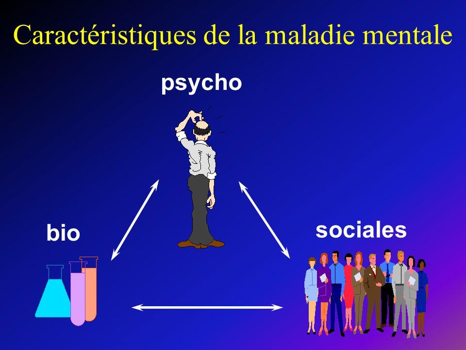 Caractéristiques de la maladie mentale
