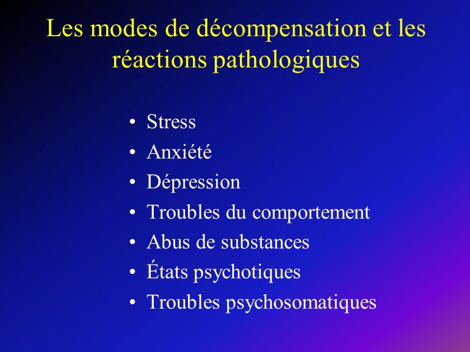 Les modes de décompensation et les réactions pathologiques
