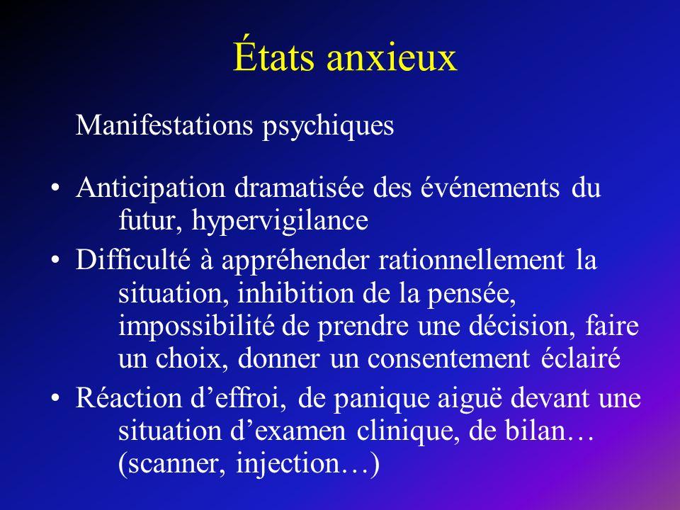 États anxieux Manifestations psychiques