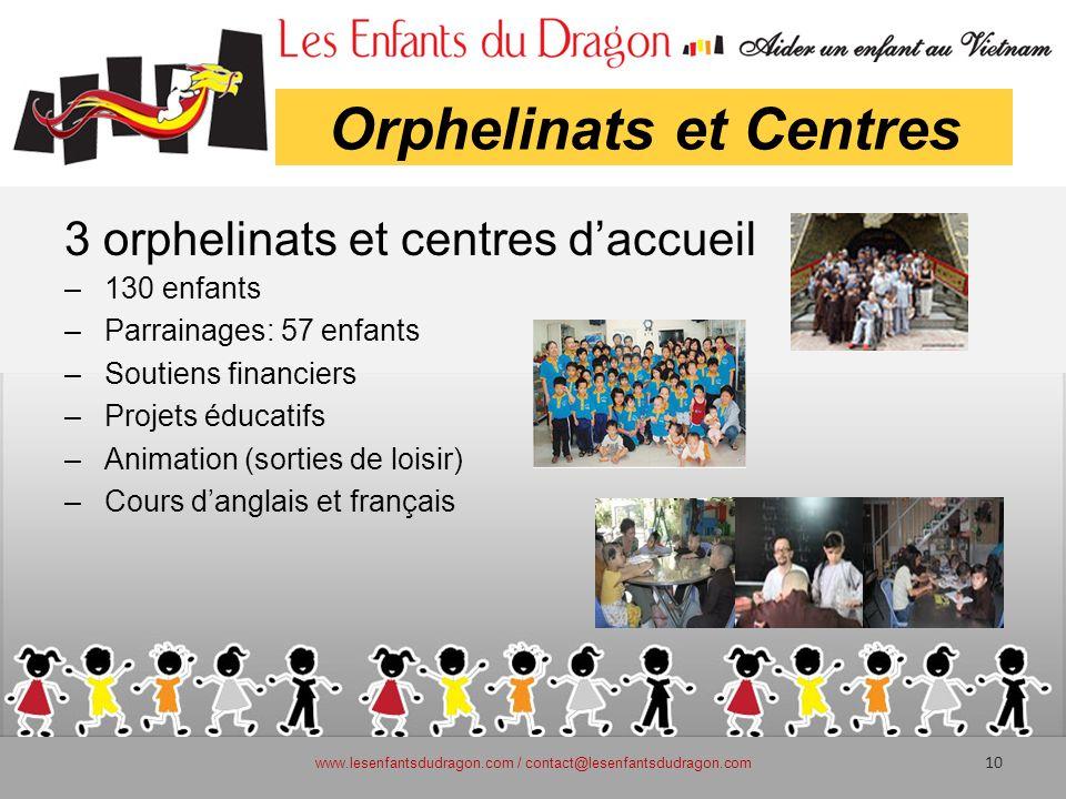 Orphelinats et Centres