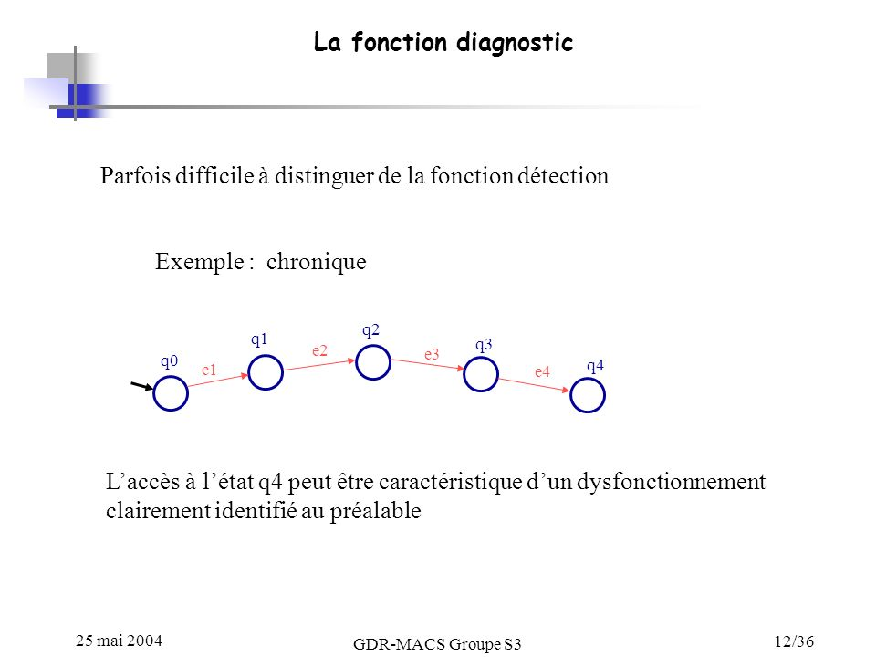 La fonction diagnostic