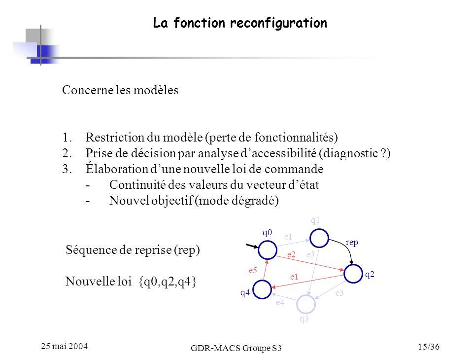 La fonction reconfiguration