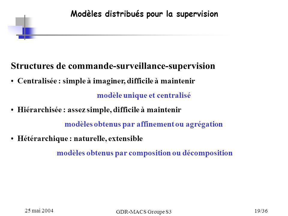 Structures de commande-surveillance-supervision