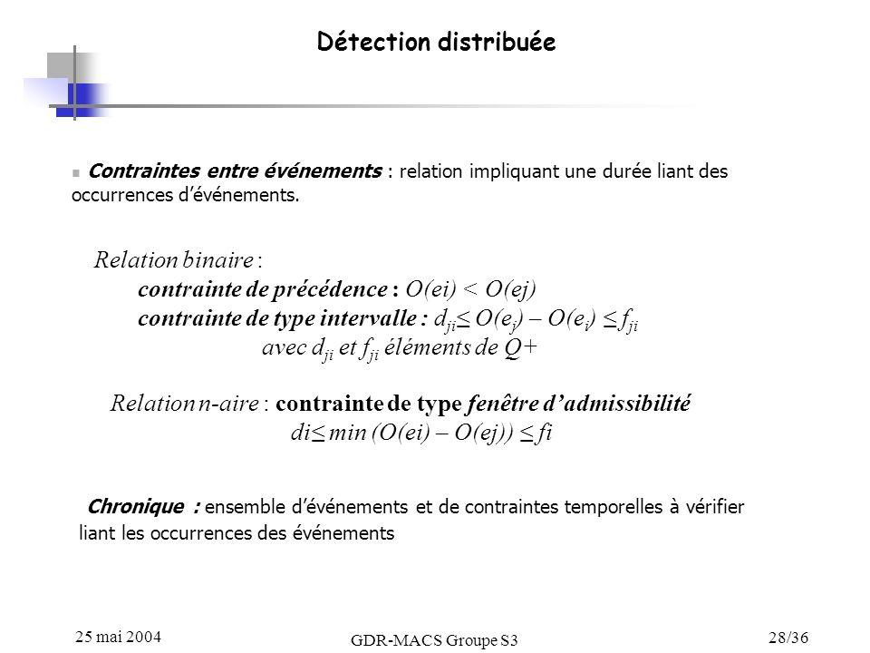 Détection distribuée Contraintes entre événements : relation impliquant une durée liant des occurrences d'événements.