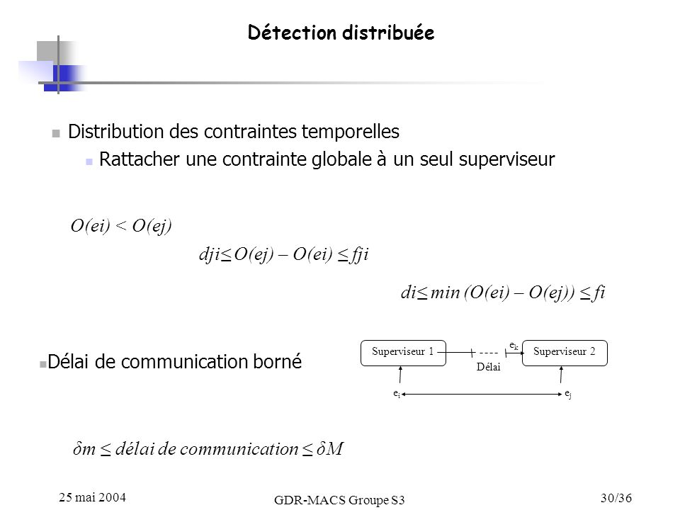 Distribution des contraintes temporelles