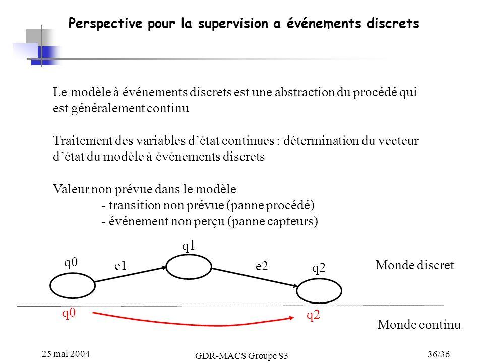 Perspective pour la supervision a événements discrets