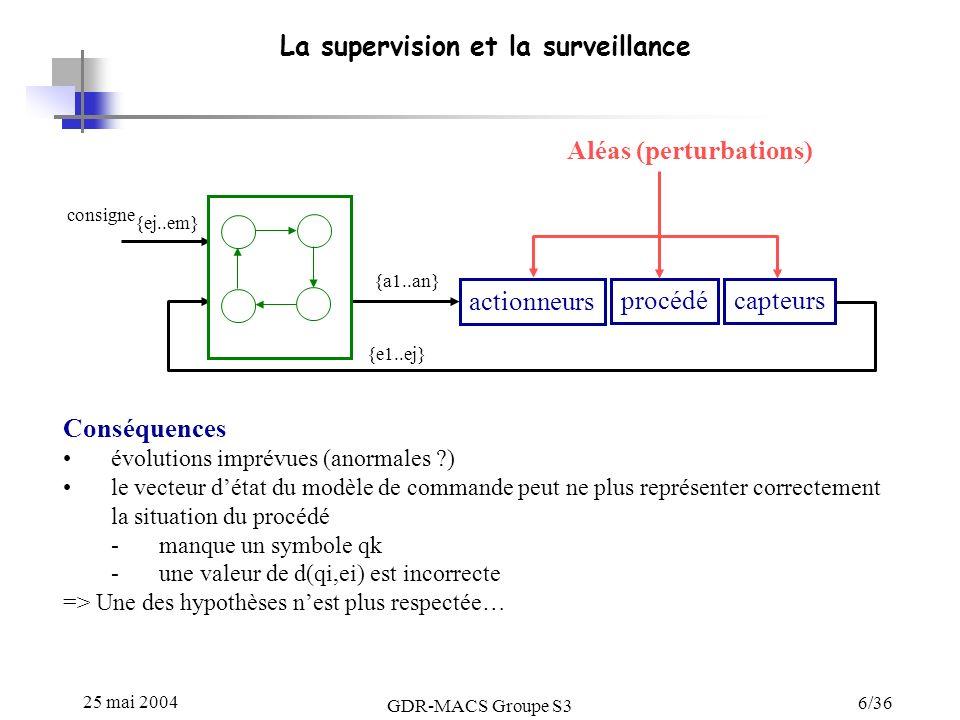 La supervision et la surveillance