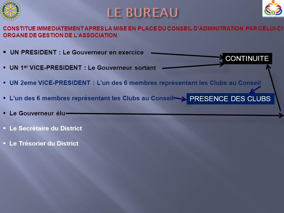 LE BUREAU UN PRESIDENT : Le Gouverneur en exercice CONTINUITE