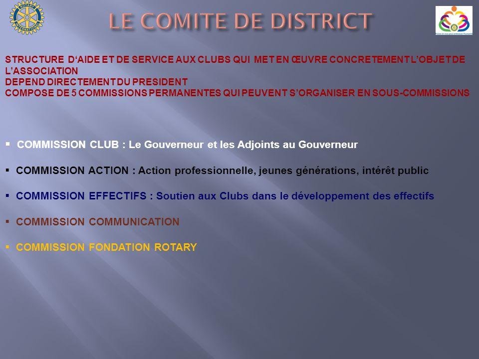 LE COMITE DE DISTRICT STRUCTURE D'AIDE ET DE SERVICE AUX CLUBS QUI MET EN ŒUVRE CONCRETEMENT L'OBJET DE.