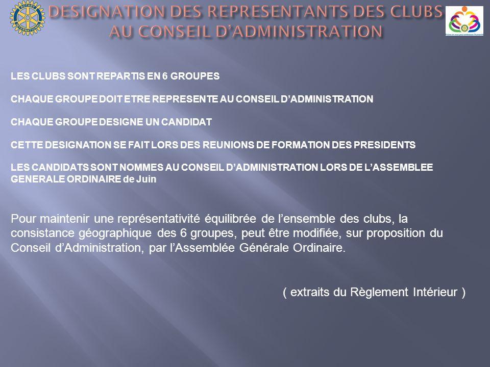 DESIGNATION DES REPRESENTANTS DES CLUBS AU CONSEIL D'ADMINISTRATION