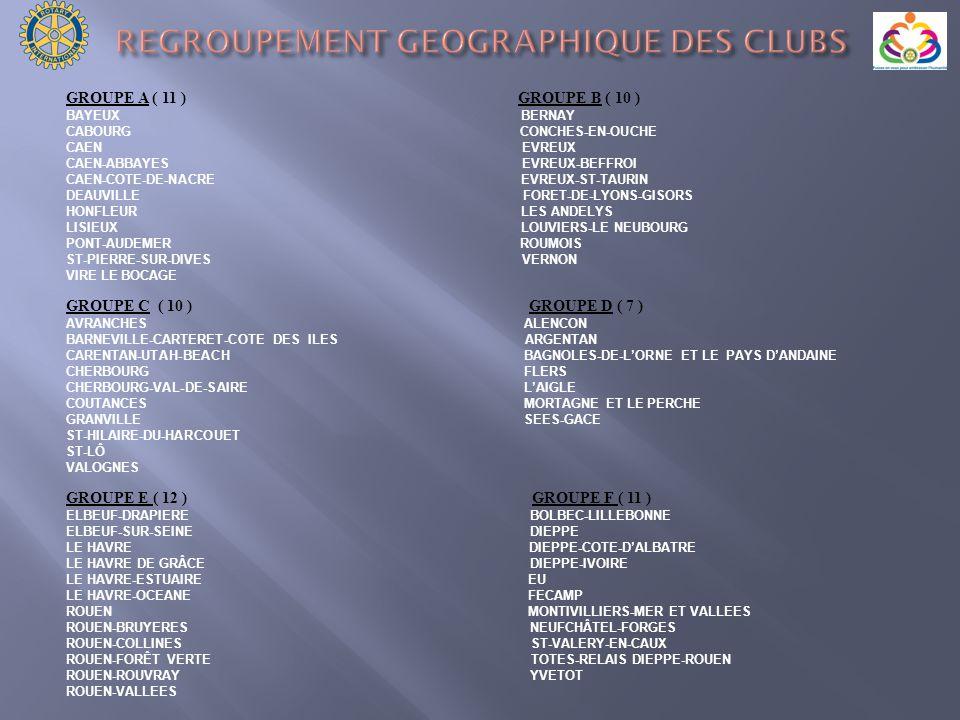 REGROUPEMENT GEOGRAPHIQUE DES CLUBS