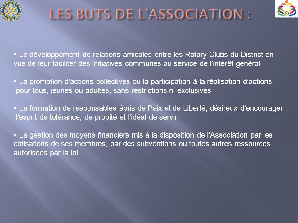 LES BUTS DE L'ASSOCIATION :