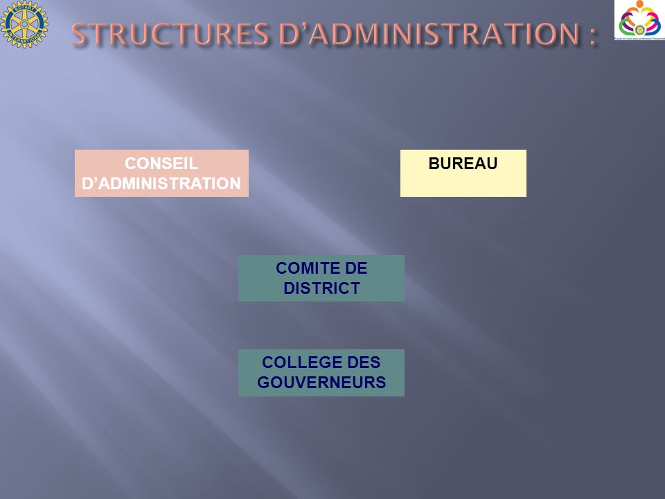 STRUCTURES D'ADMINISTRATION :