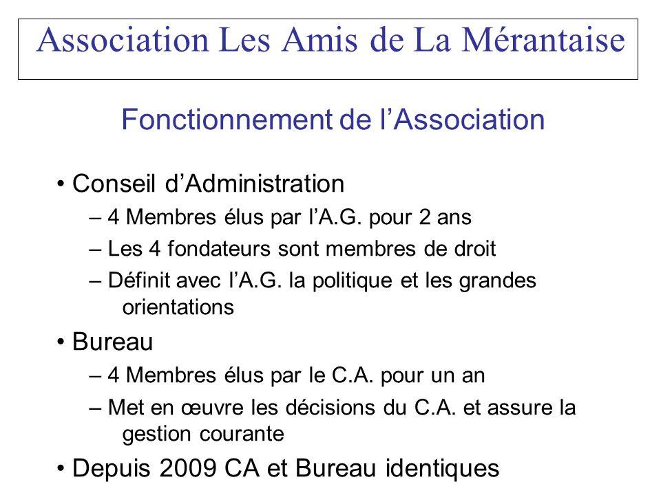 Association Les Amis de La Mérantaise
