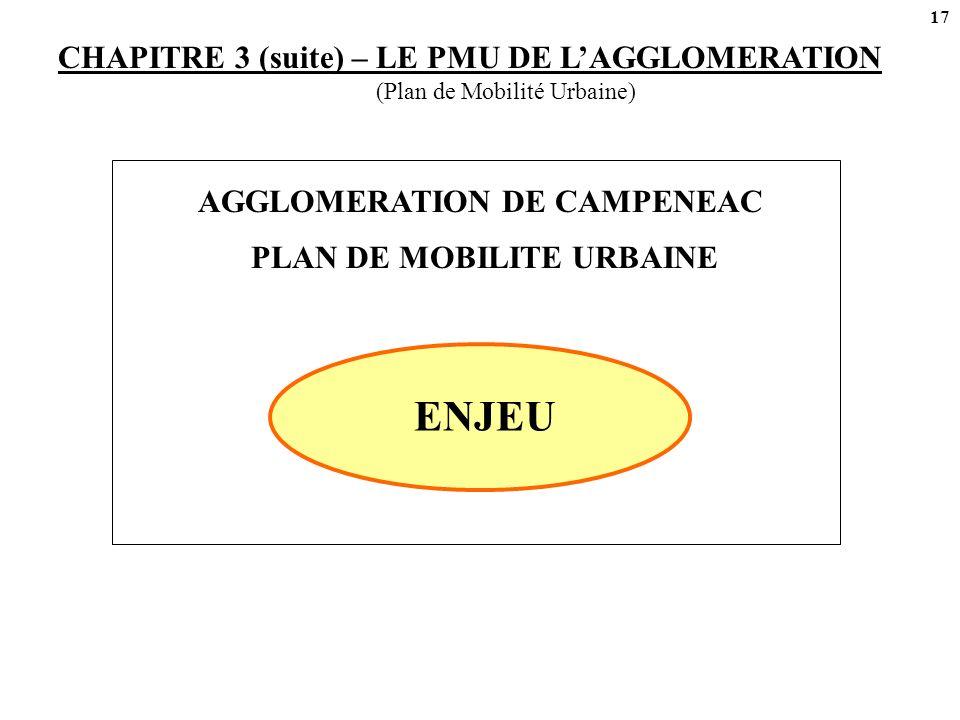 AGGLOMERATION DE CAMPENEAC PLAN DE MOBILITE URBAINE