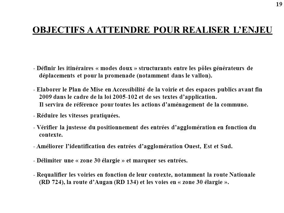 OBJECTIFS A ATTEINDRE POUR REALISER L'ENJEU
