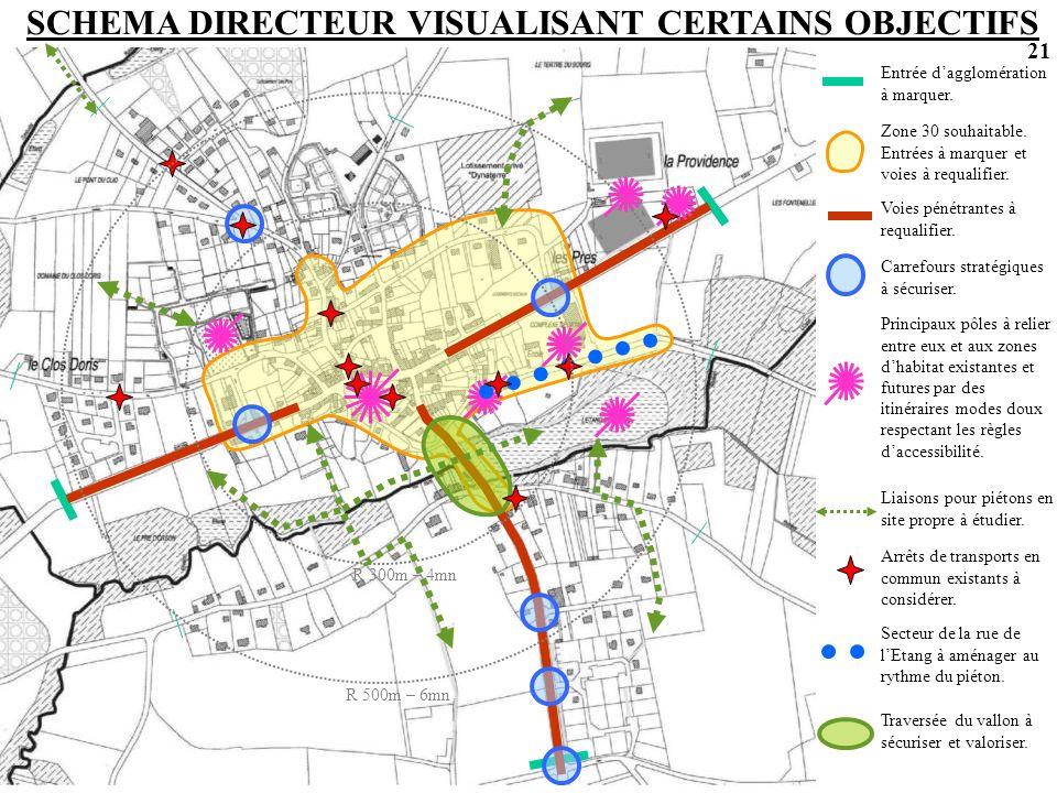 SCHEMA DIRECTEUR VISUALISANT CERTAINS OBJECTIFS