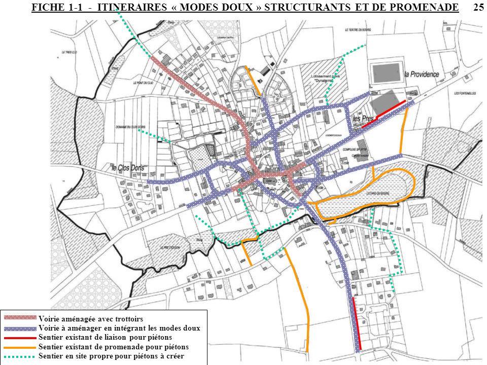 FICHE 1-1 - ITINERAIRES « MODES DOUX » STRUCTURANTS ET DE PROMENADE