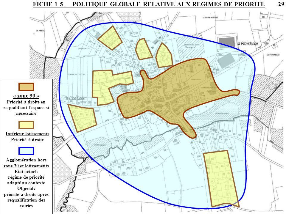 FICHE 1-5 – POLITIQUE GLOBALE RELATIVE AUX REGIMES DE PRIORITE