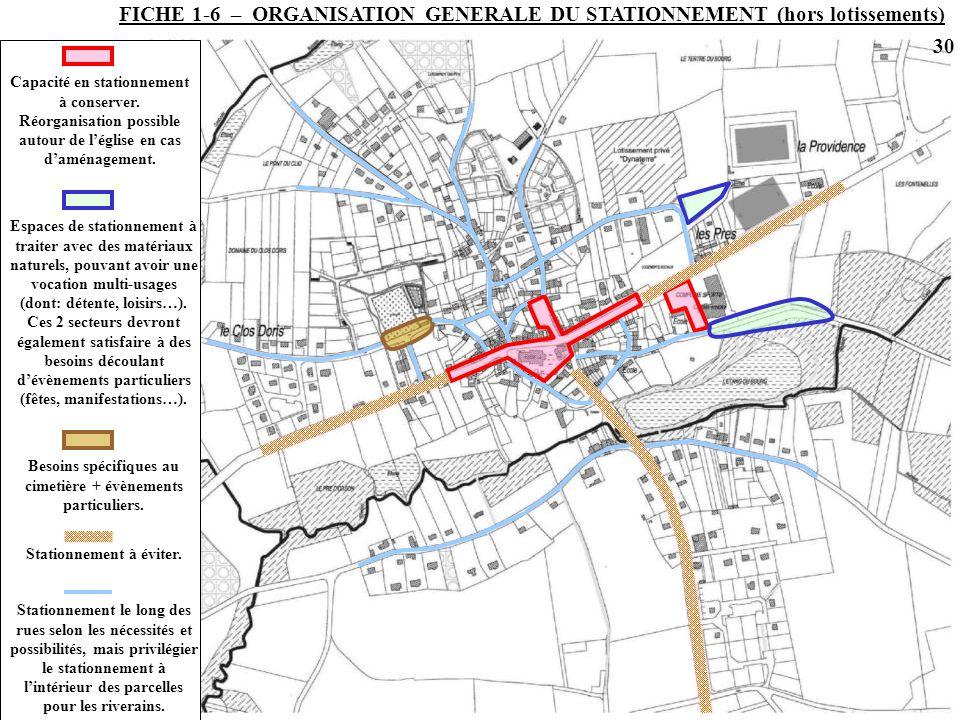 FICHE 1-6 – ORGANISATION GENERALE DU STATIONNEMENT (hors lotissements)
