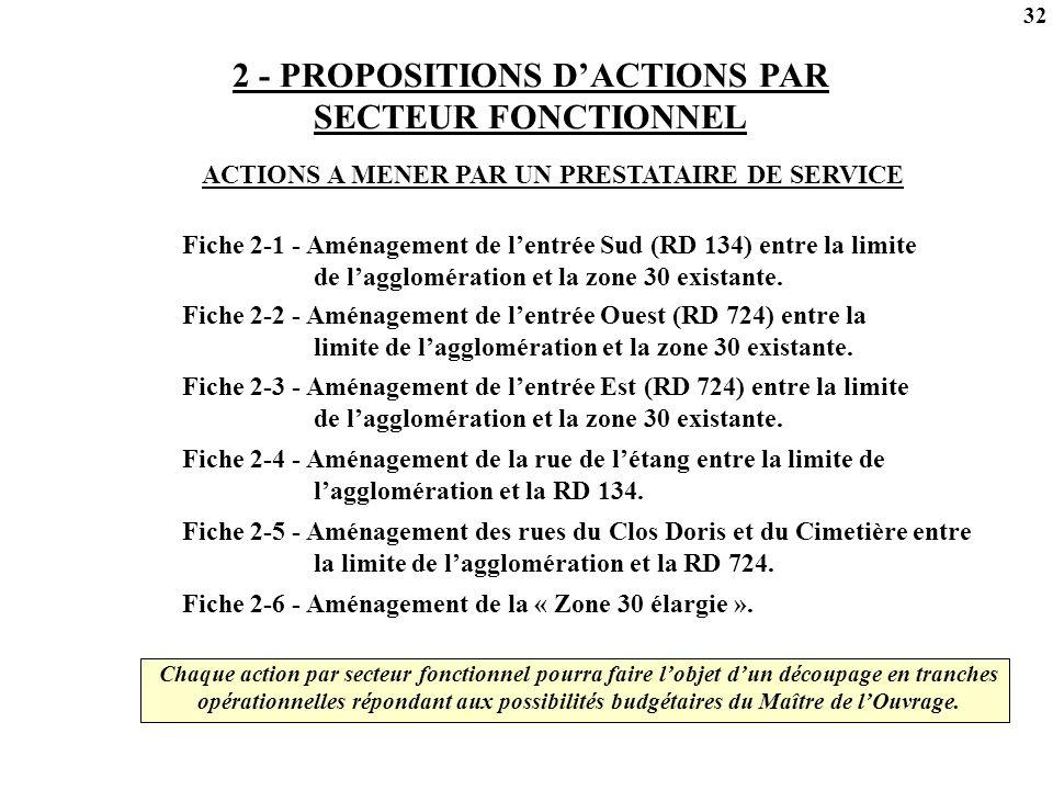 2 - PROPOSITIONS D'ACTIONS PAR SECTEUR FONCTIONNEL