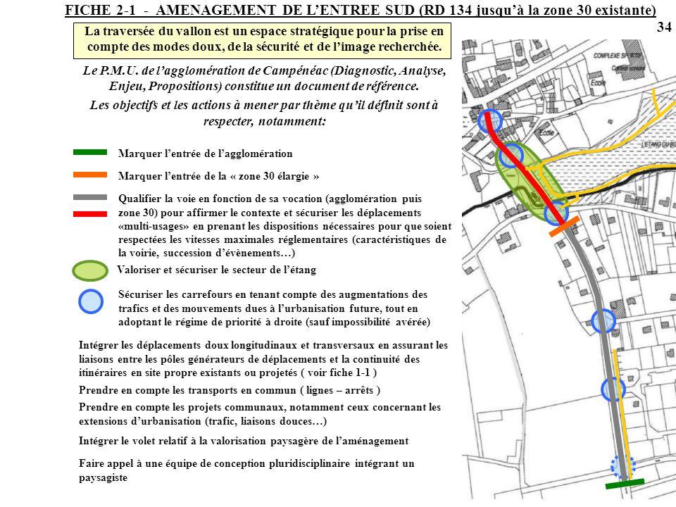 FICHE 2-1 - AMENAGEMENT DE L'ENTREE SUD (RD 134 jusqu'à la zone 30 existante)