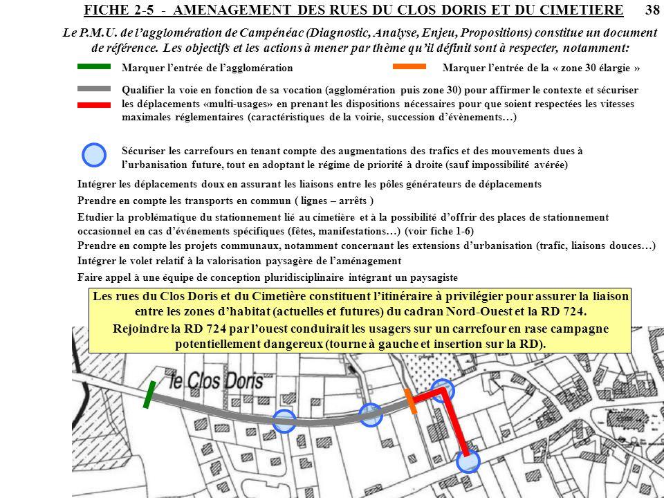 FICHE 2-5 - AMENAGEMENT DES RUES DU CLOS DORIS ET DU CIMETIERE