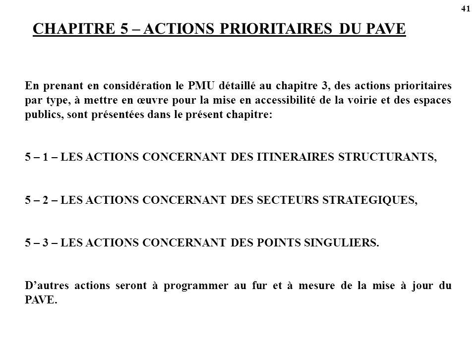 CHAPITRE 5 – ACTIONS PRIORITAIRES DU PAVE