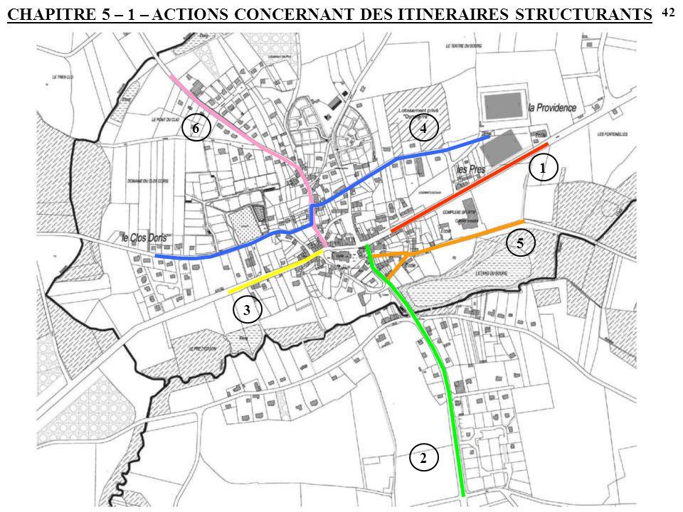 CHAPITRE 5 – 1 – ACTIONS CONCERNANT DES ITINERAIRES STRUCTURANTS