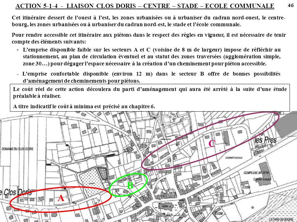 ACTION 5-1-4 - LIAISON CLOS DORIS – CENTRE – STADE – ECOLE COMMUNALE