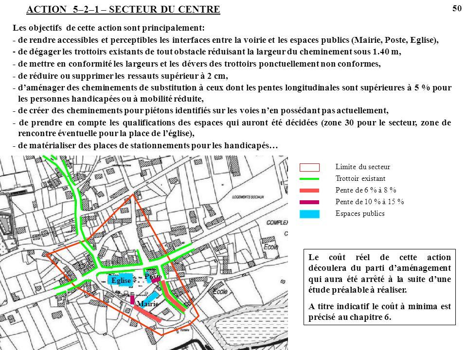 ACTION 5–2–1 – SECTEUR DU CENTRE