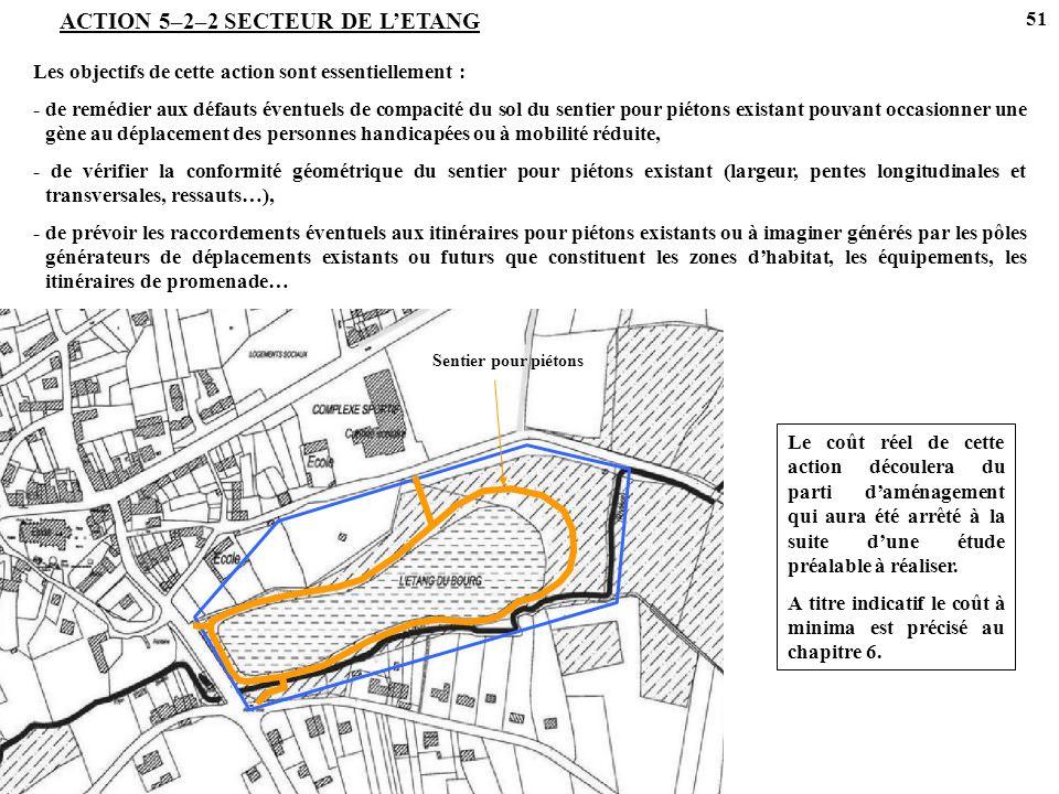 ACTION 5–2–2 SECTEUR DE L'ETANG
